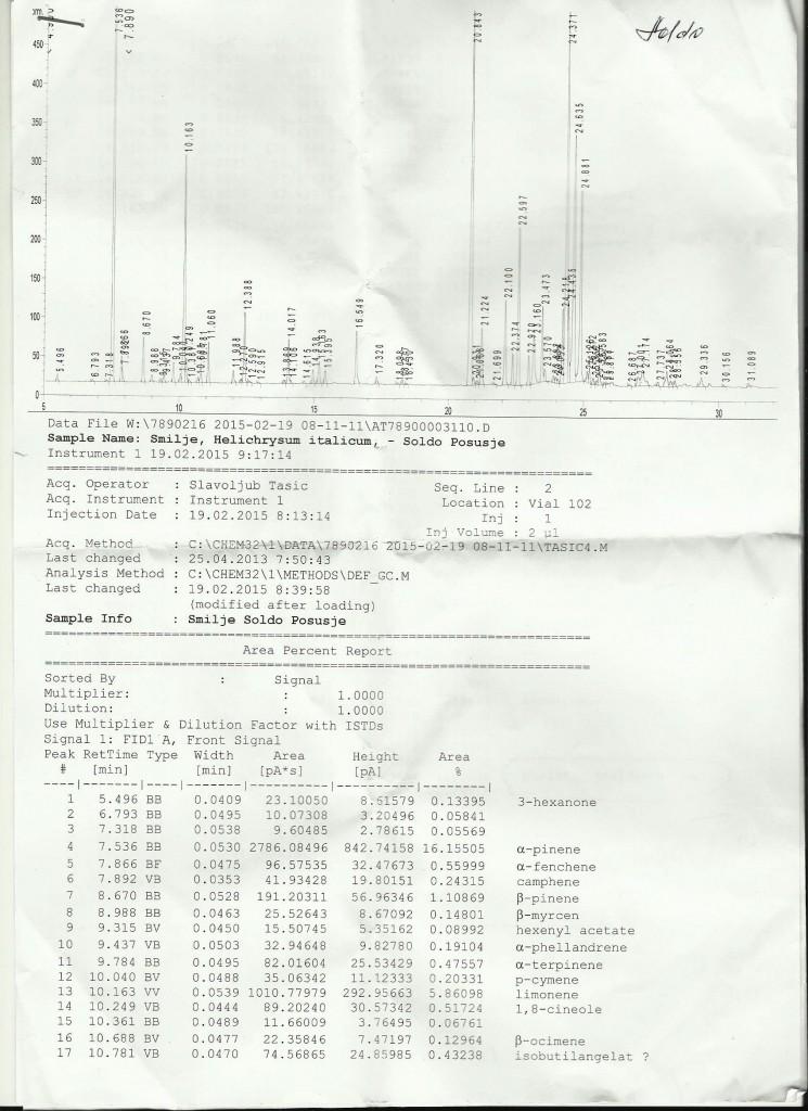 analiza 1